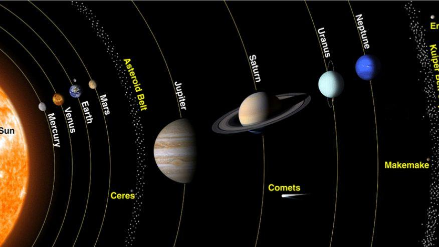 amazing facts about solar system