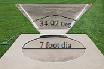 Dimensions in sports